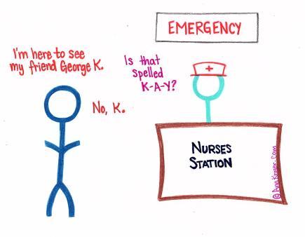 Anonymity Nursing
